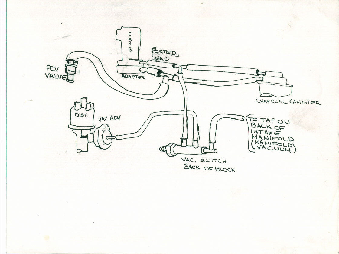 79 cj5 258 engine diagram  79  get free image about wiring